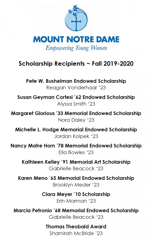 Classof2023FallScholarshipRecipients