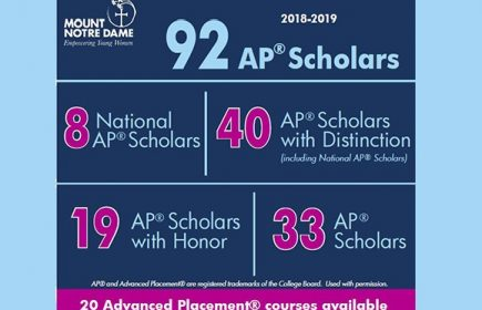 Ap Scholars with blue
