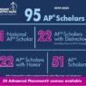 AP Scholar 2020